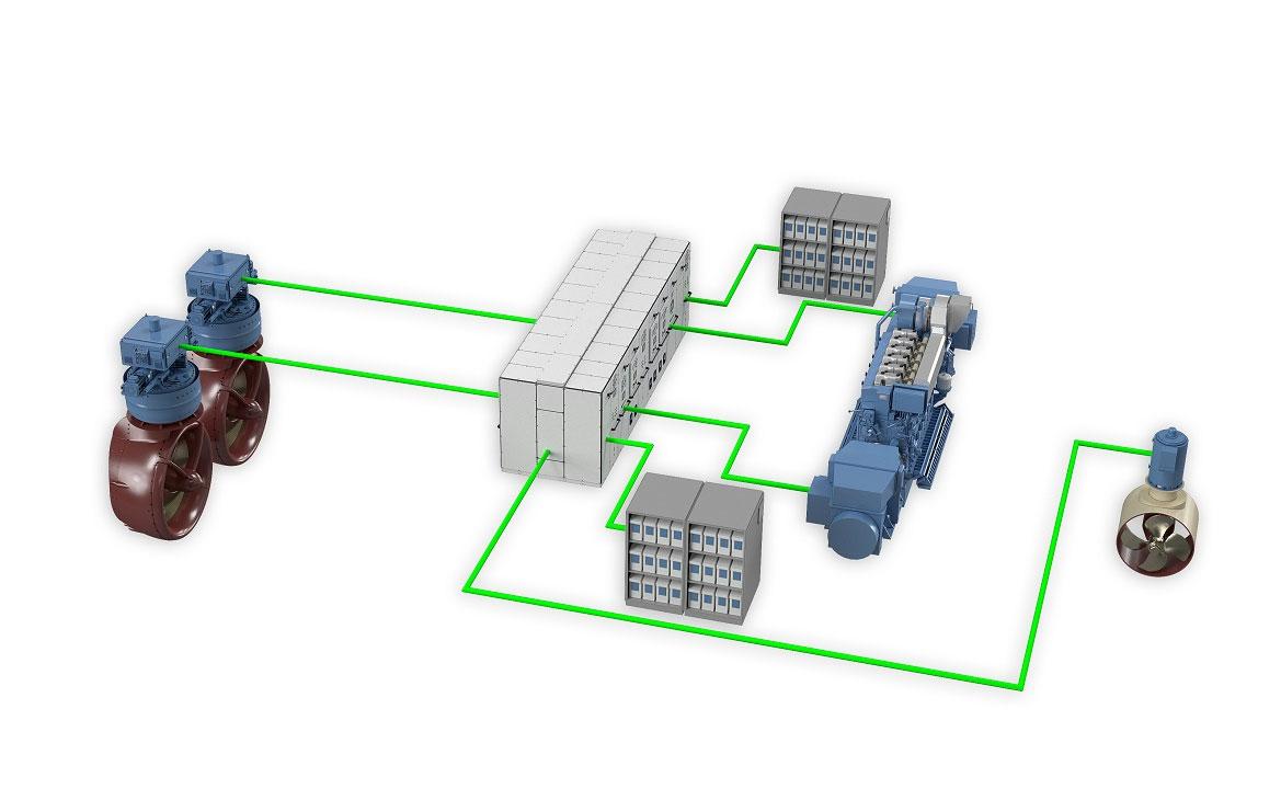 SAVe Energy : le nouveau système batteries de Rolls-Royce pour électrifier les navires