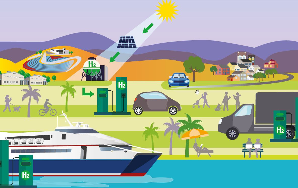Navette maritime à hydrogène : le projet HYNOVAR retenu par l'ADEME