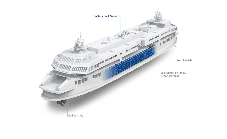 Des batteries XALT Energy pour les futurs ferries hybrides de P&O